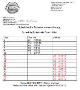 Allergy Vaccine schedule